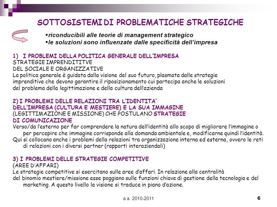 a.a. 2010-20116 SOTTOSISTEMI DI PROBLEMATICHE STRATEGICHE 1)I PROBLEMI DELLA POLITICA GENERALE DELL'IMPRESA STRATEGIE IMPRENDITITVE DEL SOCIALE E ORGA