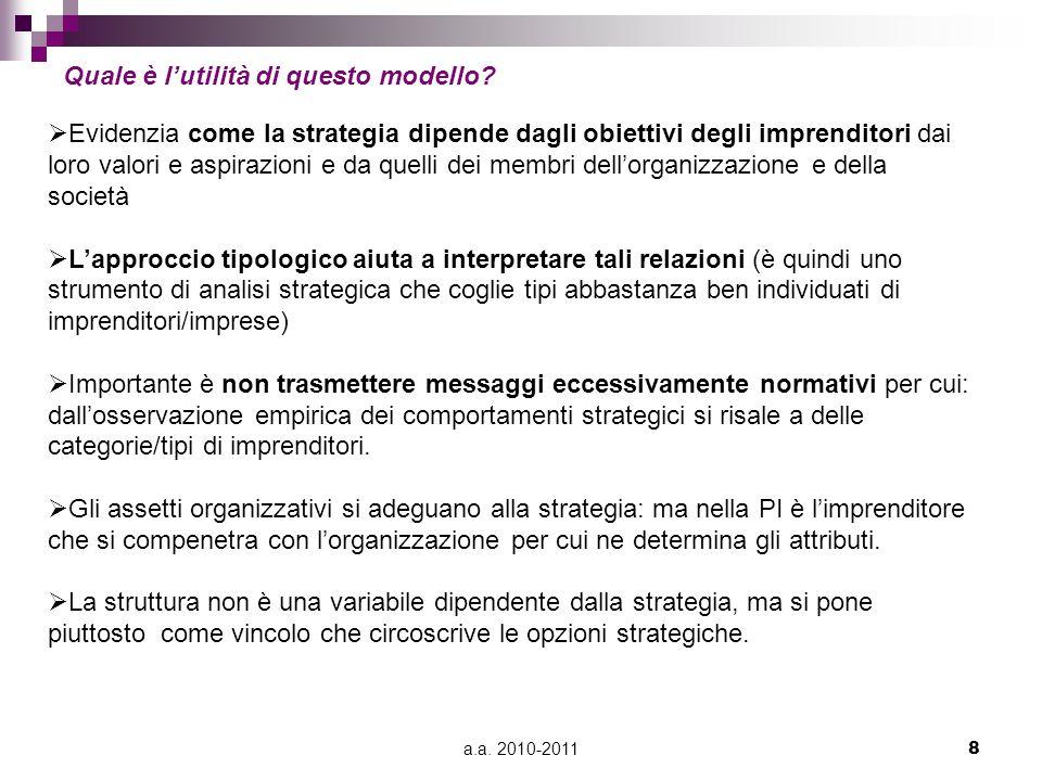 a.a. 2010-20118  Evidenzia come la strategia dipende dagli obiettivi degli imprenditori dai loro valori e aspirazioni e da quelli dei membri dell'org
