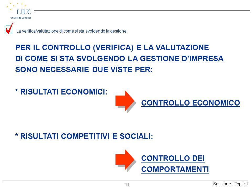 Sessione 1 Topic 1 11 La verifica/valutazione di come si sta svolgendo la gestione PER IL CONTROLLO (VERIFICA) E LA VALUTAZIONE DI COME SI STA SVOLGENDO LA GESTIONE D'IMPRESA SONO NECESSARIE DUE VISTE PER: * RISULTATI ECONOMICI: CONTROLLO ECONOMICO * RISULTATI COMPETITIVI E SOCIALI: CONTROLLO DEI COMPORTAMENTI