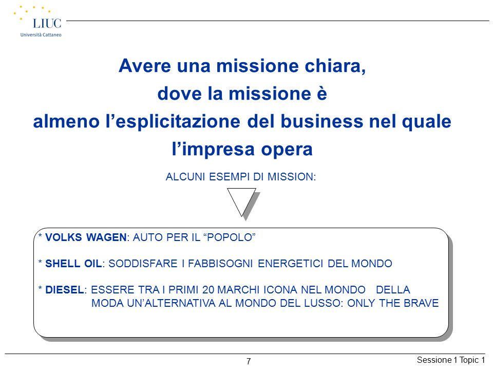 Sessione 1 Topic 1 8 LE PRINCIPALI VARIABILI CHE POSSONO INFLUENZARE LA MISSIONE AZIENDALE EVOLUZIONE DELL'AMBIENTE ESTERNO VISION E VALORI VERTICE AZIENDALE (C.E.O.) STORIA E CULTURA AZIENDALE MISSIONE La missione: che cos'è e come esplicitarla