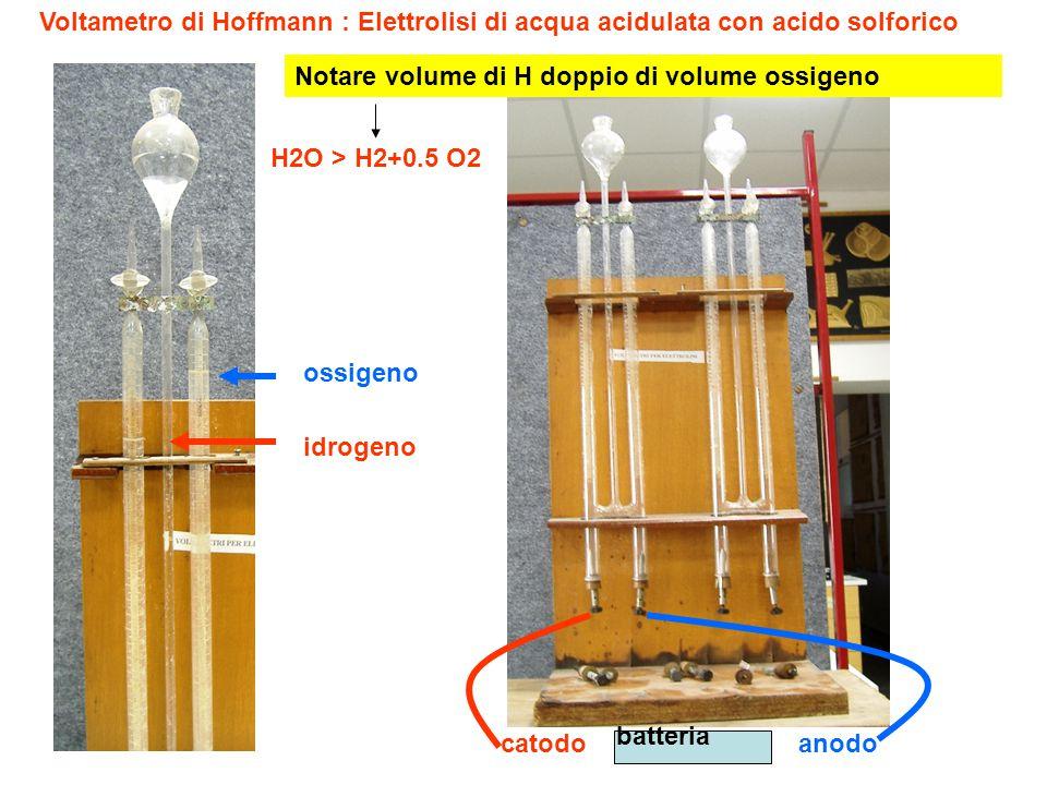 Voltametro di Hoffmann : Elettrolisi di acqua acidulata con acido solforico ossigeno idrogeno batteria catodoanodo Notare volume di H doppio di volume