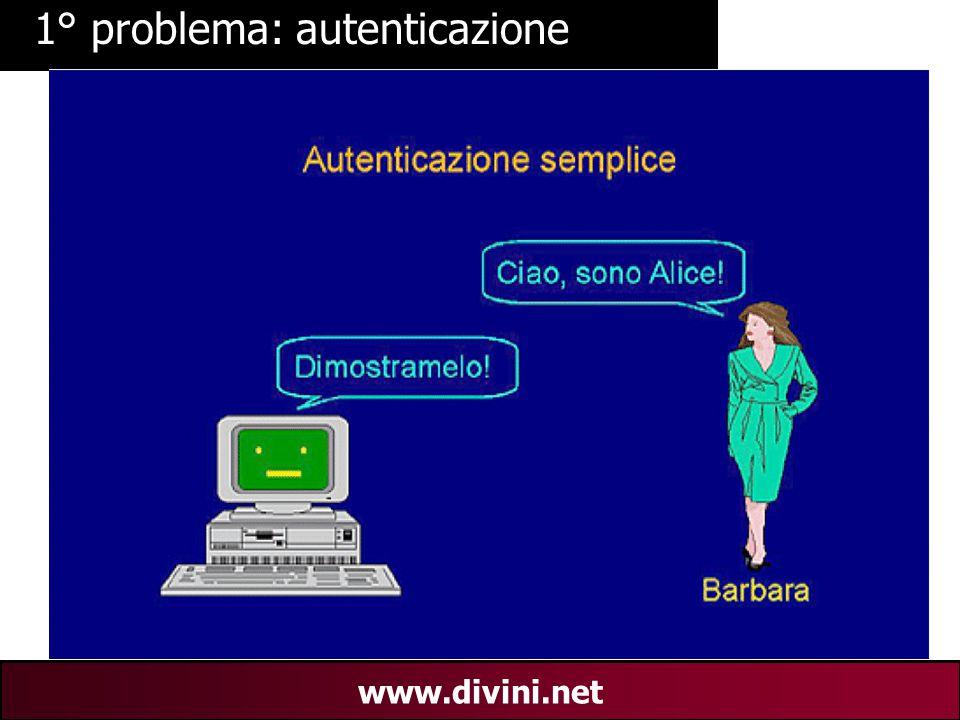 00 AN 11 www.divini.net 1° problema: autenticazione