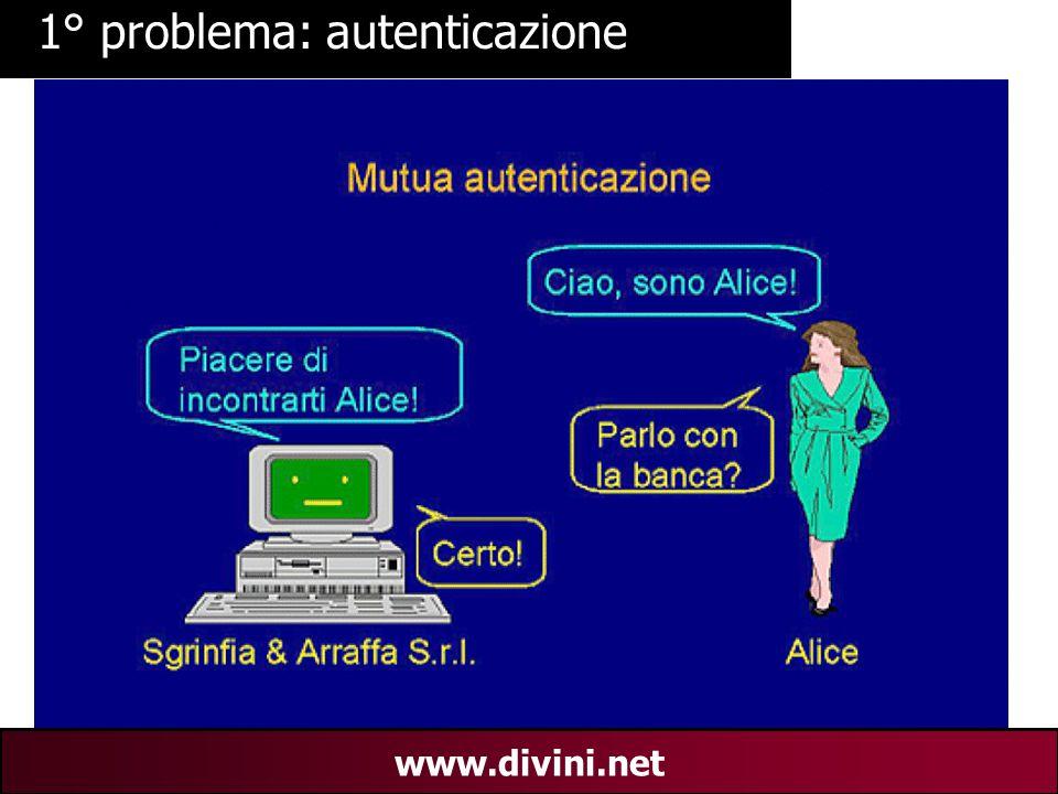 00 AN 13 www.divini.net 1° problema: autenticazione
