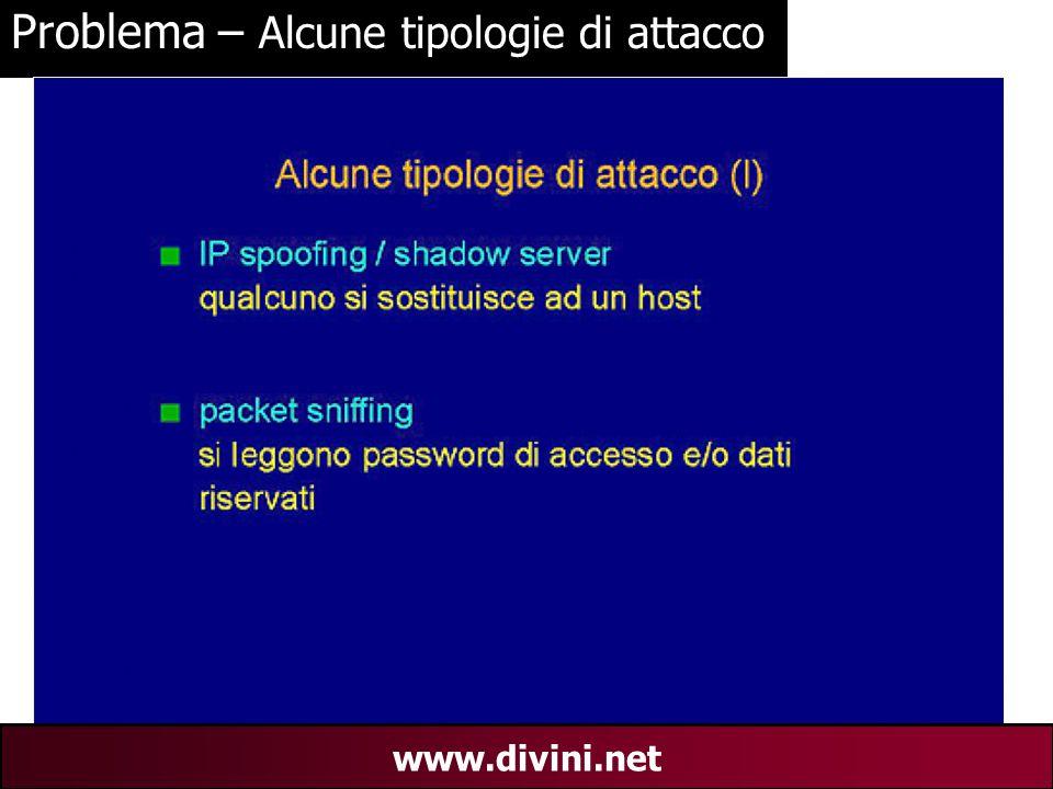 00 AN 20 www.divini.net Problema – Alcune tipologie di attacco