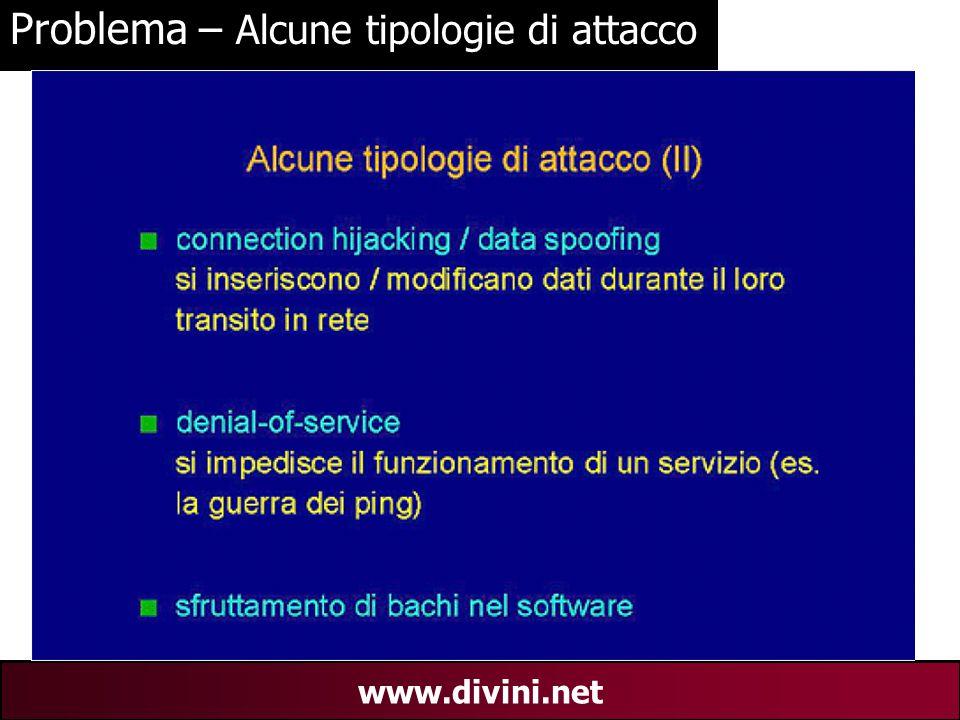 00 AN 21 www.divini.net Problema – Alcune tipologie di attacco