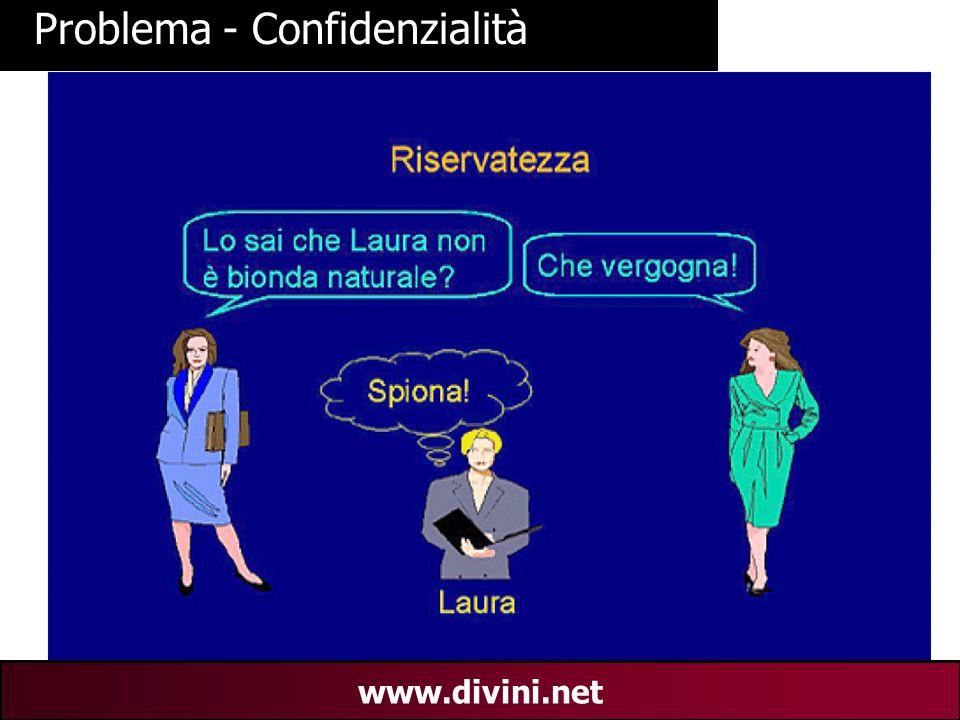 00 AN 4 www.divini.net Problema - Confidenzialità