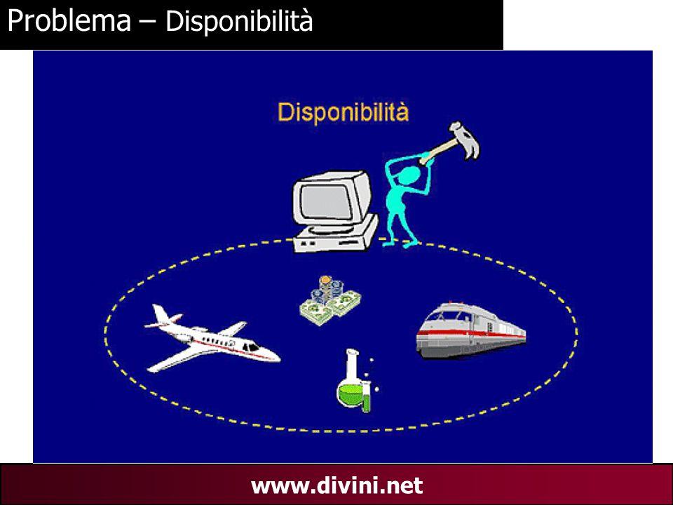 00 AN 8 www.divini.net Problema – Disponibilità