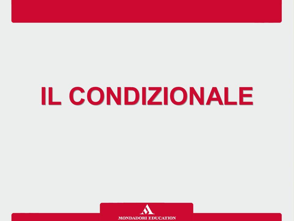 In inglese il condizionale corrisponde all'italiano: Si distinguono due tempi del condizionale: Condizionale Presente (io andrei) Condizionale Passato (io sarei andato) Definizione