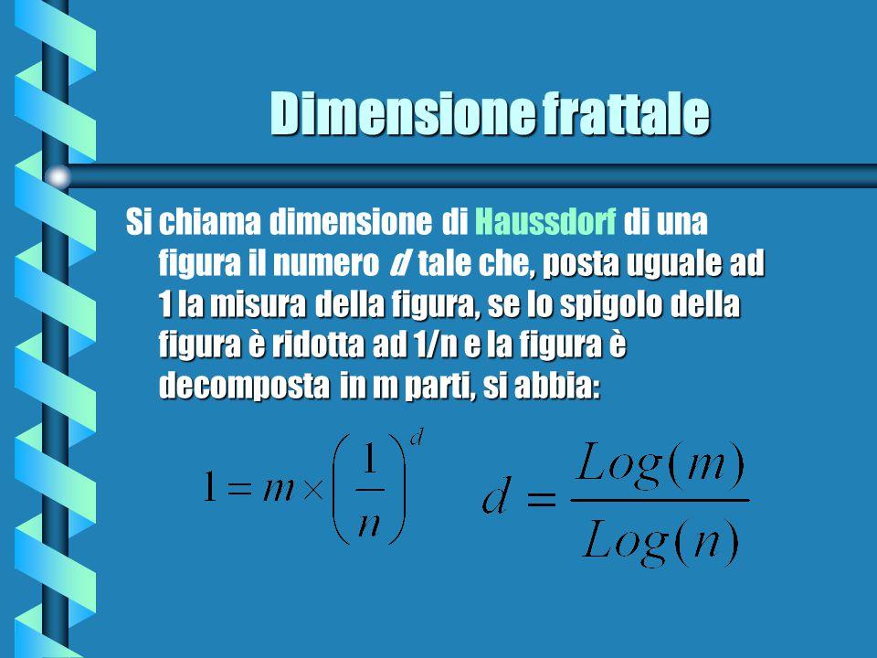Dimensione frattale, posta uguale ad 1 la misura della figura, se lo spigolo della figura è ridotta ad 1/n e la figura è decomposta in m parti, si abb