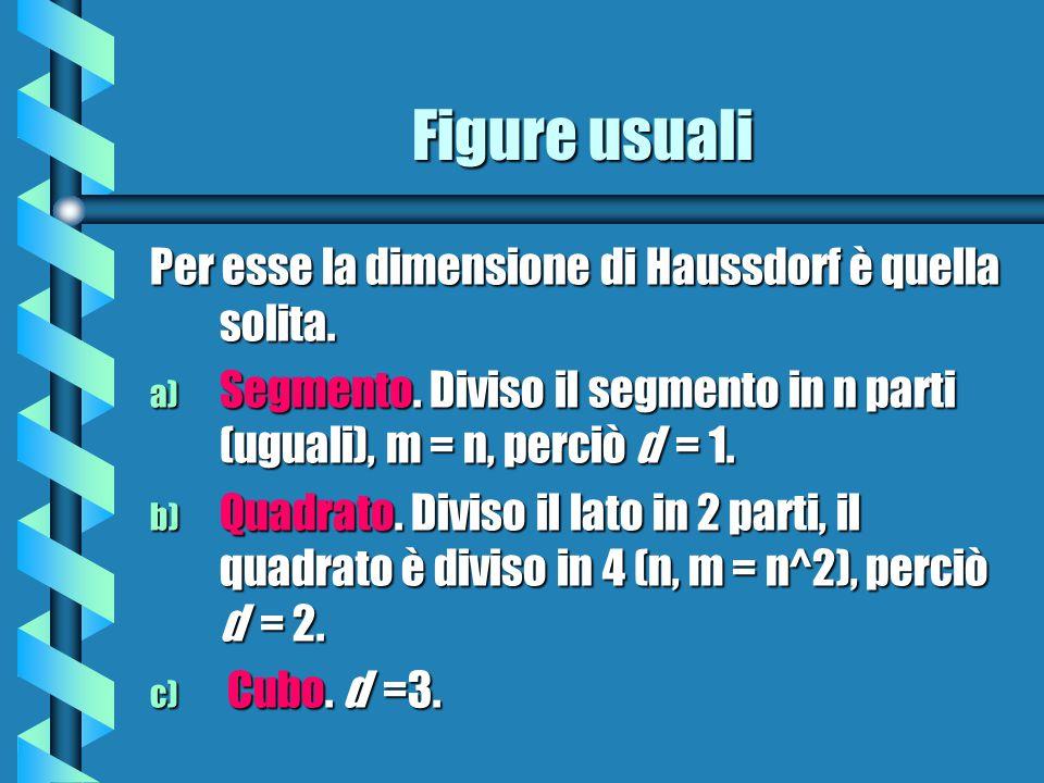 Figure usuali Per esse la dimensione di Haussdorf è quella solita. a) Segmento. Diviso il segmento in n parti (uguali), m = n, perciò d = 1. b) Quadra