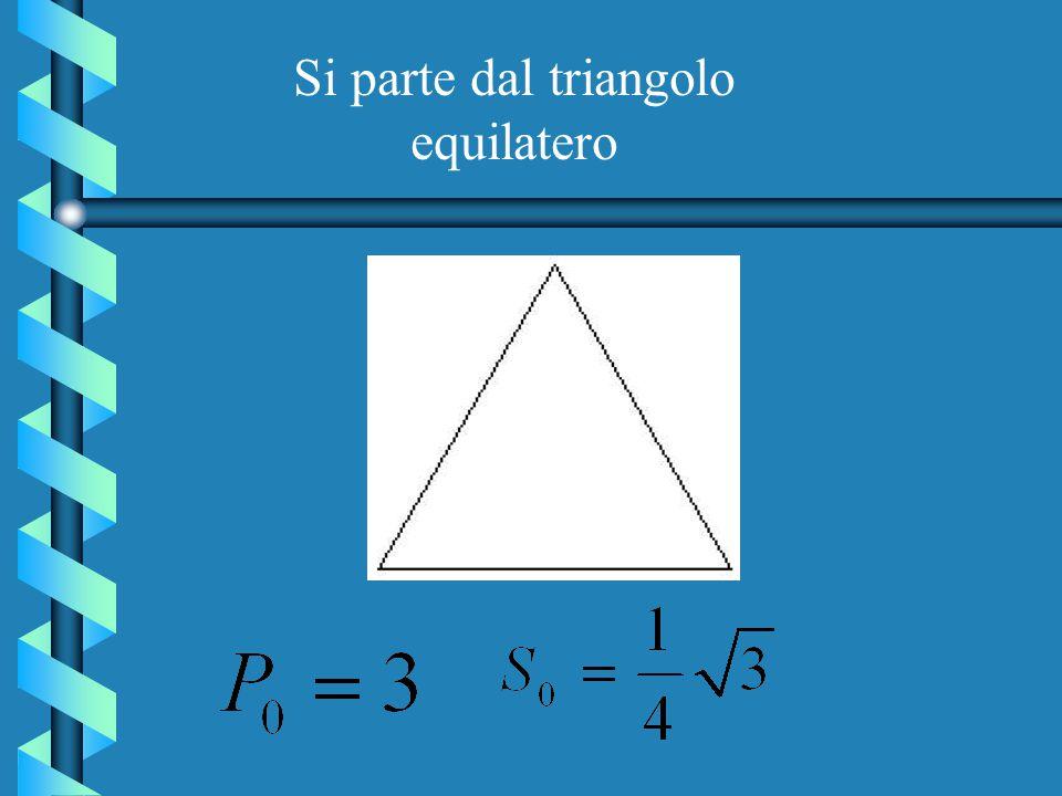 Si parte dal triangolo equilatero