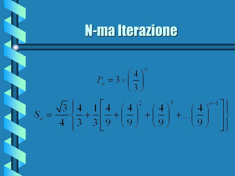 N-ma Iterazione