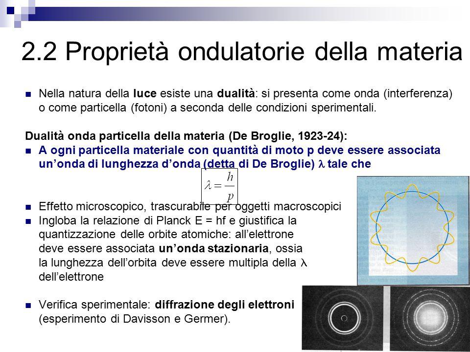 2.2 Proprietà ondulatorie della materia Nella natura della luce esiste una dualità: si presenta come onda (interferenza) o come particella (fotoni) a seconda delle condizioni sperimentali.