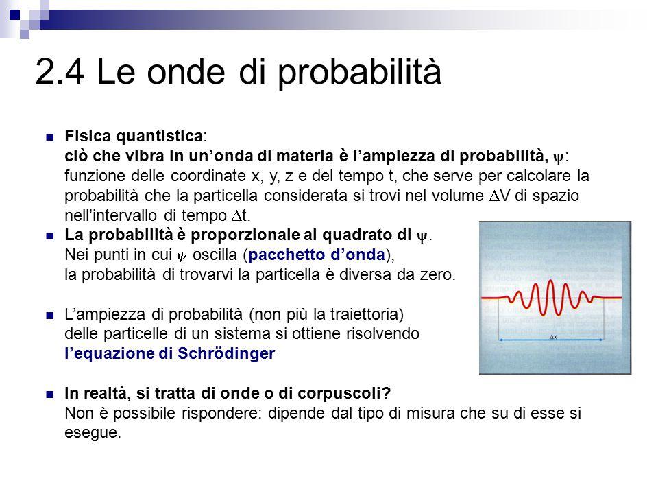 2.4 Le onde di probabilità Fisica quantistica: ciò che vibra in un'onda di materia è l'ampiezza di probabilità,  : funzione delle coordinate x, y, z