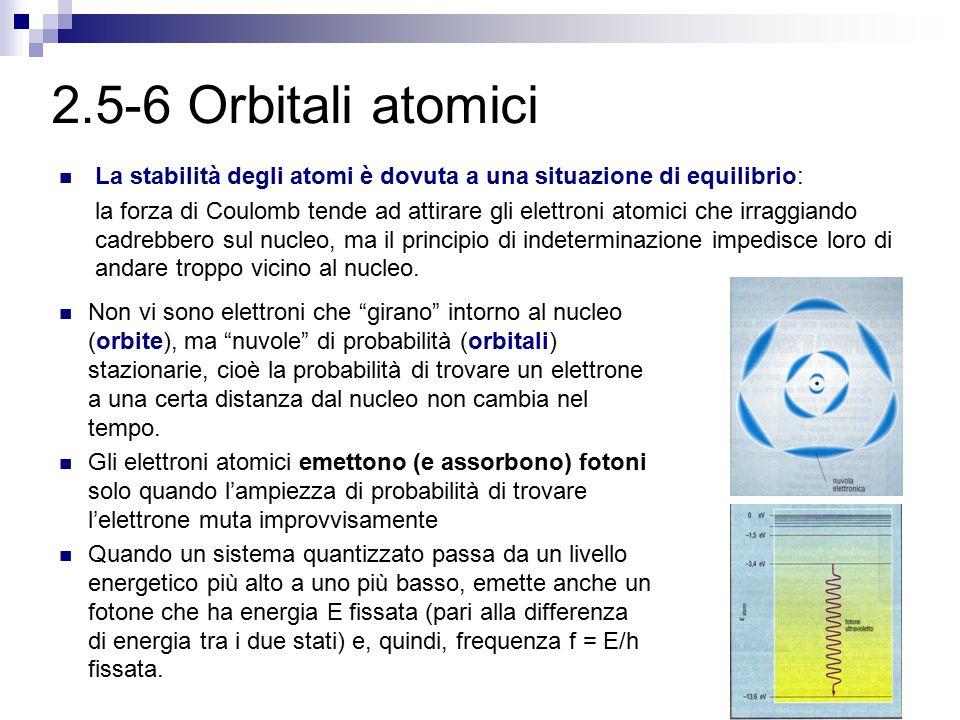 2.5-6 Orbitali atomici La stabilità degli atomi è dovuta a una situazione di equilibrio: la forza di Coulomb tende ad attirare gli elettroni atomici che irraggiando cadrebbero sul nucleo, ma il principio di indeterminazione impedisce loro di andare troppo vicino al nucleo.