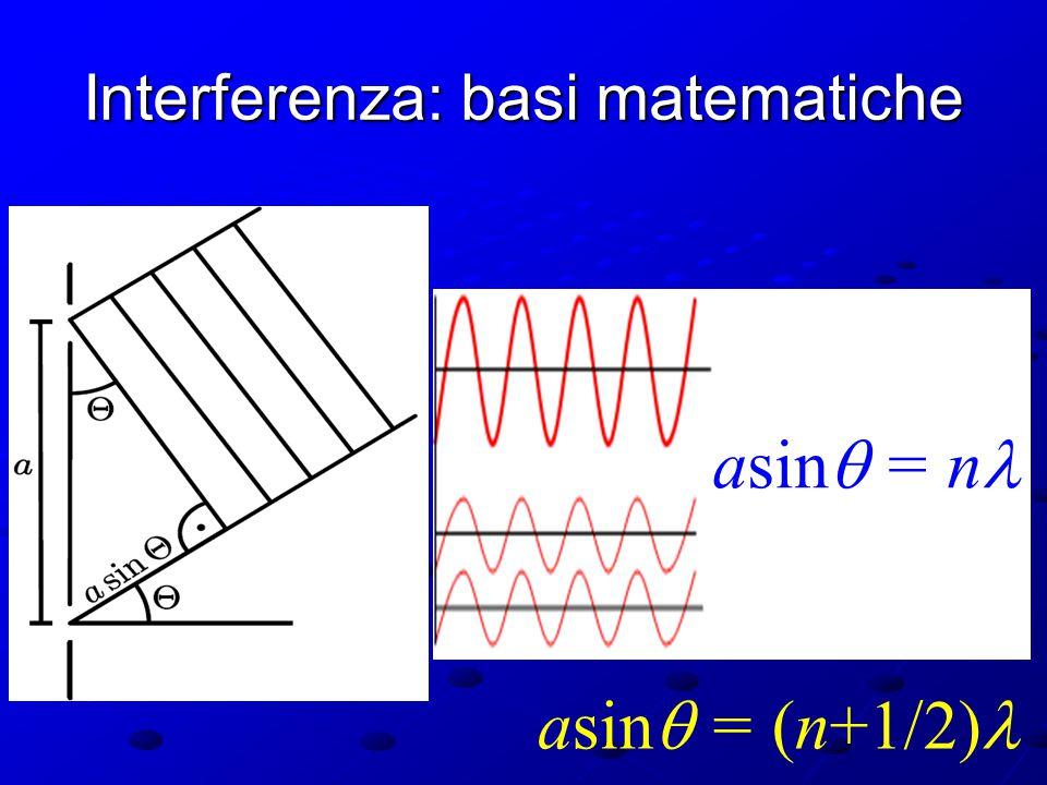 Perché la rifrazione? n 1 = 1 n 2 = 1,3 ?
