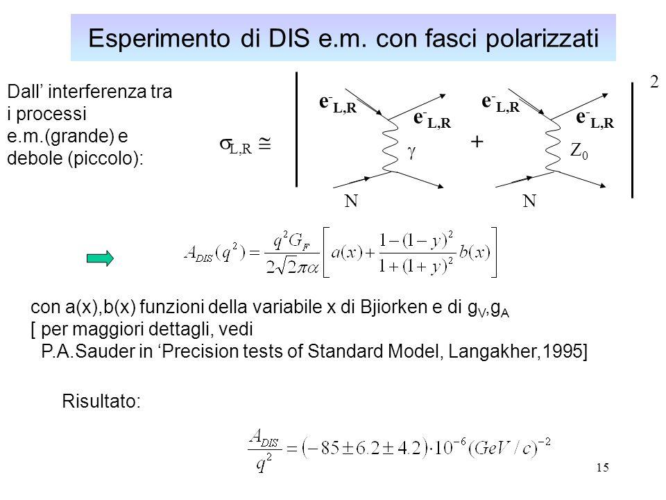 15 Esperimento di DIS e.m. con fasci polarizzati Dall' interferenza tra i processi e.m.(grande) e debole (piccolo): con a(x),b(x) funzioni della varia