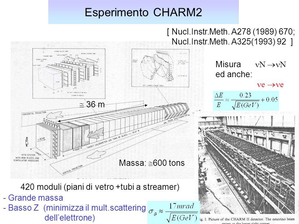 16 Esperimento CHARM2 420 moduli (piani di vetro +tubi a streamer) Massa:  600 tons  36 m [ Nucl.Instr.Meth. A278 (1989) 670; Nucl.Instr.Meth. A325(
