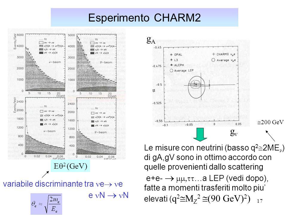 17 Esperimento CHARM2 E  2 (GeV) variabile discriminante tra e  e e N  N Le misure con neutrini (basso q 2  2ME ) di gA,gV sono in ottimo accordo con quelle provenienti dallo scattering e+e-   …a LEP (vedi dopo), fatte a momenti trasferiti molto piu' elevati ( q 2  M Z 2  (90 GeV) 2 ) gAgA gvgv  200 GeV