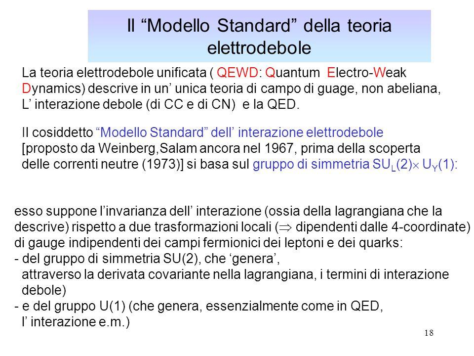18 Il Modello Standard della teoria elettrodebole La teoria elettrodebole unificata ( QEWD: Quantum Electro-Weak Dynamics) descrive in un' unica teoria di campo di guage, non abeliana, L' interazione debole (di CC e di CN) e la QED.