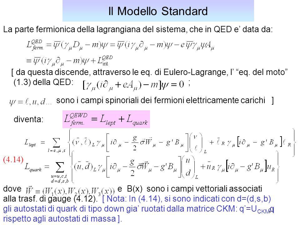 21 Il Modello Standard La parte fermionica della lagrangiana del sistema, che in QED e' data da: [ da questa discende, attraverso le eq. di Eulero-Lag