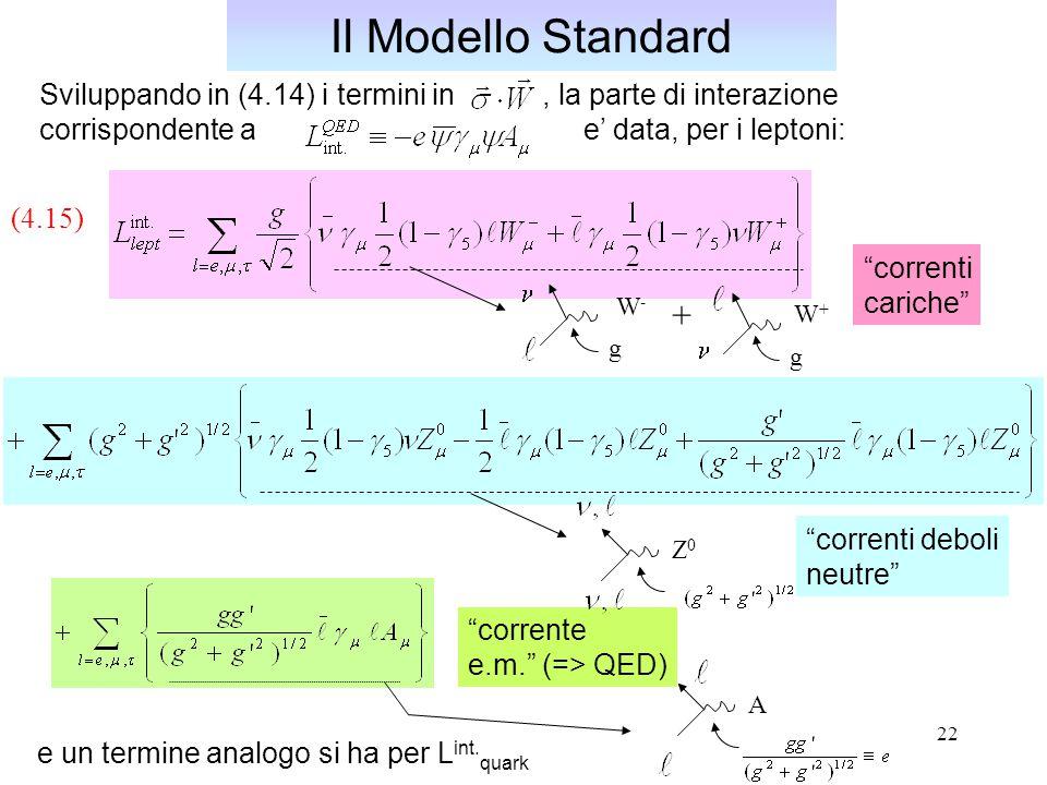 22 Sviluppando in (4.14) i termini in, la parte di interazione corrispondente a e' data, per i leptoni: Il Modello Standard W-W- W+W+ correnti cariche correnti deboli neutre corrente e.m. (=> QED) Z0Z0 e un termine analogo si ha per L int.