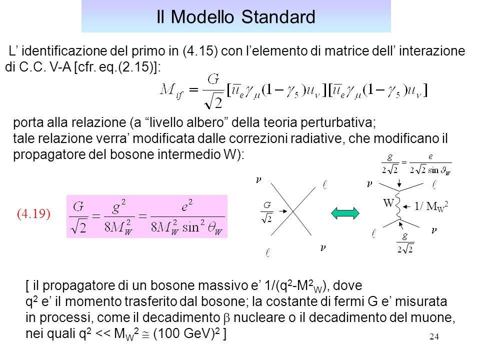 24 Il Modello Standard L' identificazione del primo in (4.15) con l'elemento di matrice dell' interazione di C.C. V-A [cfr. eq.(2.15)]: porta alla rel