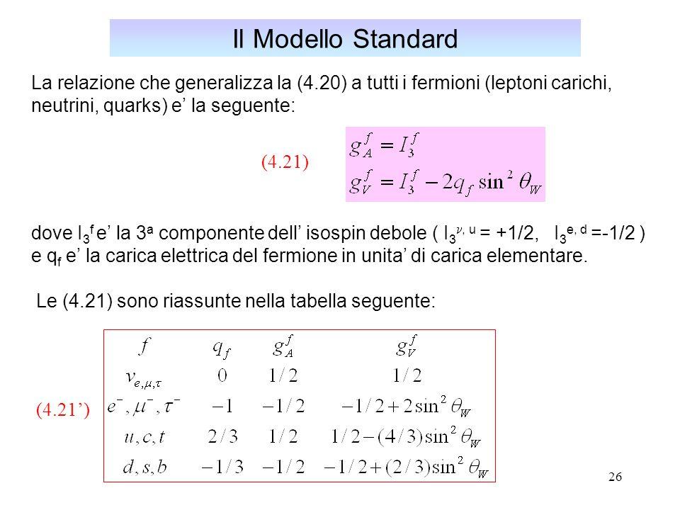 26 Il Modello Standard La relazione che generalizza la (4.20) a tutti i fermioni (leptoni carichi, neutrini, quarks) e' la seguente: (4.21) dove I 3 f e' la 3 a componente dell' isospin debole ( I 3, u = +1/2, I 3 e, d =-1/2 ) e q f e' la carica elettrica del fermione in unita' di carica elementare.