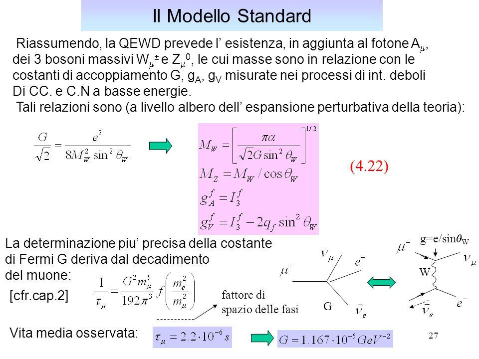 27 Il Modello Standard Riassumendo, la QEWD prevede l' esistenza, in aggiunta al fotone A , dei 3 bosoni massivi W   e Z  0, le cui masse sono in relazione con le costanti di accoppiamento G, g A, g V misurate nei processi di int.