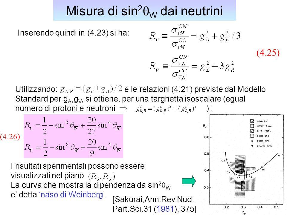 29 Misura di sin 2  W dai neutrini Inserendo quindi in (4.23) si ha: Utilizzando: e le relazioni (4.21) previste dal Modello Standard per g A,g V, si ottiene, per una targhetta isoscalare (egual numero di protoni e neutroni  ) : (4.26) (4.25) [Sakurai,Ann.Rev.Nucl.