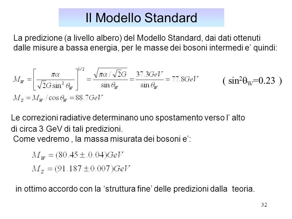 32 Il Modello Standard La predizione (a livello albero) del Modello Standard, dai dati ottenuti dalle misure a bassa energia, per le masse dei bosoni intermedi e' quindi: Le correzioni radiative determinano uno spostamento verso l' alto di circa 3 GeV di tali predizioni.