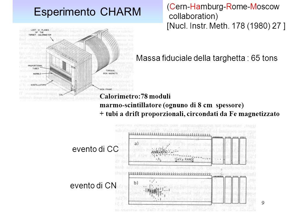 9 Esperimento CHARM evento di CC evento di CN (Cern-Hamburg-Rome-Moscow collaboration) [Nucl. Instr. Meth. 178 (1980) 27 ] Calorimetro:78 moduli marmo
