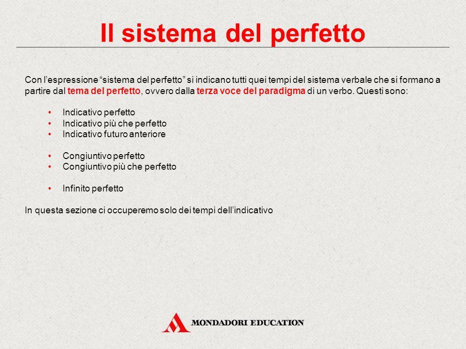Il tema del perfetto L'indicativo più che perfetto L'indicativo perfetto L'indicativo futuro anteriore Verifica sommativa Lessico