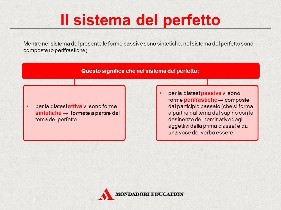 Il sistema del perfetto Mentre nel sistema del presente le forme passive sono sintetiche, nel sistema del perfetto sono composte (o perifrastiche).