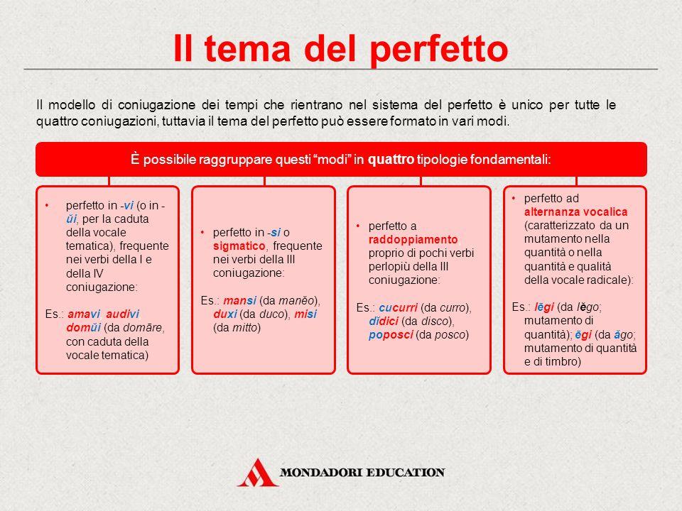Il tema del perfetto Il modello di coniugazione dei tempi che rientrano nel sistema del perfetto è unico per tutte le quattro coniugazioni, tuttavia il tema del perfetto può essere formato in vari modi.