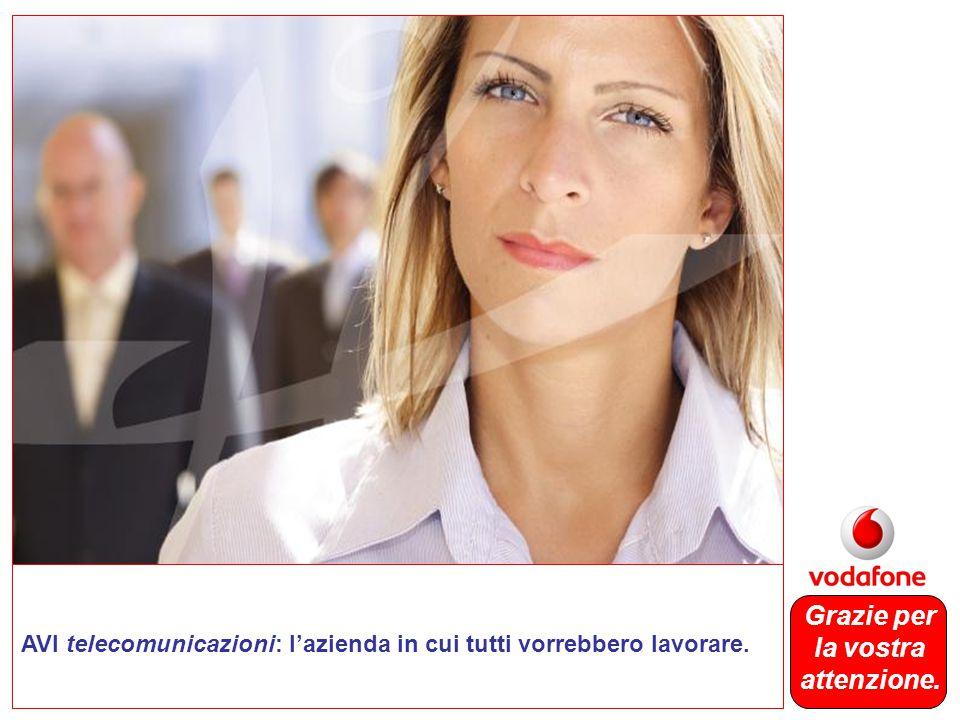 AVI telecomunicazioni: l'azienda in cui tutti vorrebbero lavorare. Grazie per la vostra attenzione.