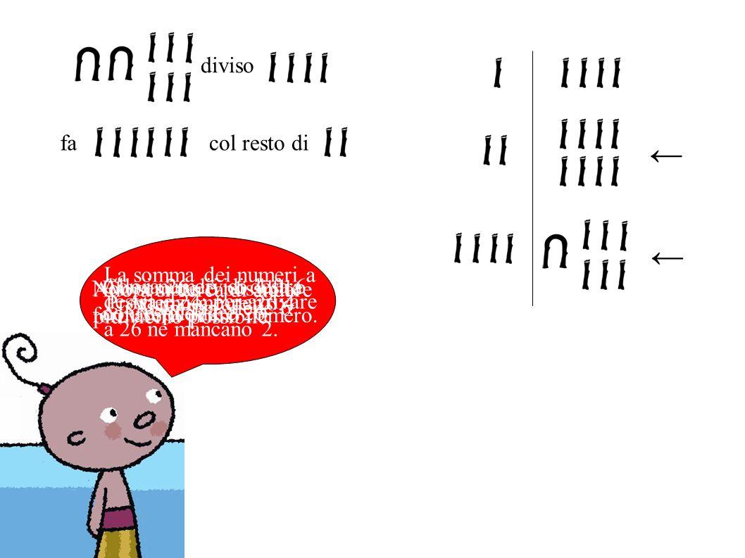 Attenzione però! Non sempre è possibile formare il primo numero. Proviamo a fare 26:4 diviso Con i numeri di destra non si può fare 26 Allora si cerca