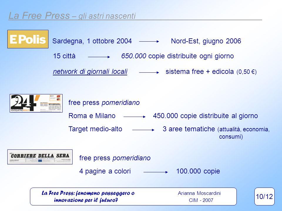 10/12 La Free Press – gli astri nascenti Sardegna, 1 ottobre 2004 Nord-Est, giugno 2006 15 città 650.000 copie distribuite ogni giorno network di giornali localisistema free + edicola (0,50 €) free press pomeridiano Roma e Milano450.000 copie distribuite al giorno Target medio-alto 3 aree tematiche (attualità, economia, consumi) free press pomeridiano 4 pagine a colori 100.000 copie La Free Press: fenomeno passeggero o Arianna Moscardini innovazione per il futuro.