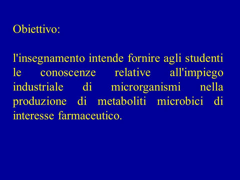 Obiettivo: l insegnamento intende fornire agli studenti le conoscenze relative all impiego industriale di microrganismi nella produzione di metaboliti microbici di interesse farmaceutico.