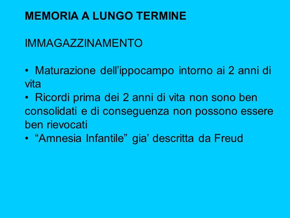 MEMORIA A LUNGO TERMINE IMMAGAZZINAMENTO Maturazione dell'ippocampo intorno ai 2 anni di vita Ricordi prima dei 2 anni di vita non sono ben consolidati e di conseguenza non possono essere ben rievocati Amnesia Infantile gia' descritta da Freud