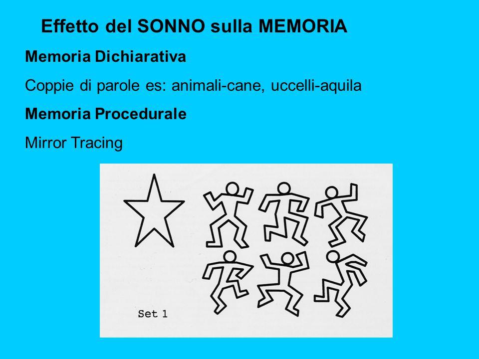 Effetto del SONNO sulla MEMORIA Memoria Dichiarativa Coppie di parole es: animali-cane, uccelli-aquila Memoria Procedurale Mirror Tracing