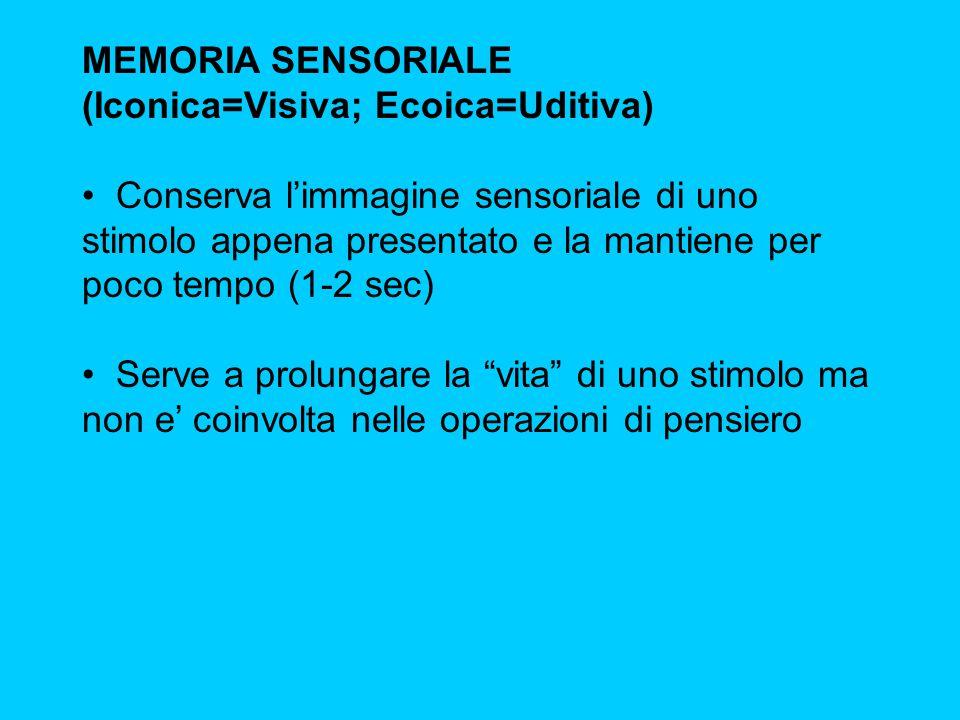 MEMORIA SENSORIALE (Iconica=Visiva; Ecoica=Uditiva) Conserva l'immagine sensoriale di uno stimolo appena presentato e la mantiene per poco tempo (1-2 sec) Serve a prolungare la vita di uno stimolo ma non e' coinvolta nelle operazioni di pensiero