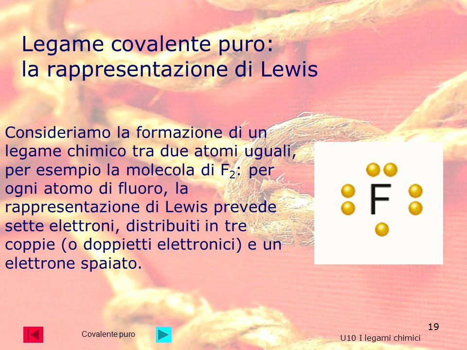 19 Legame covalente puro: la rappresentazione di Lewis Consideriamo la formazione di un legame chimico tra due atomi uguali, per esempio la molecola di F 2 : per ogni atomo di fluoro, la rappresentazione di Lewis prevede sette elettroni, distribuiti in tre coppie (o doppietti elettronici) e un elettrone spaiato.