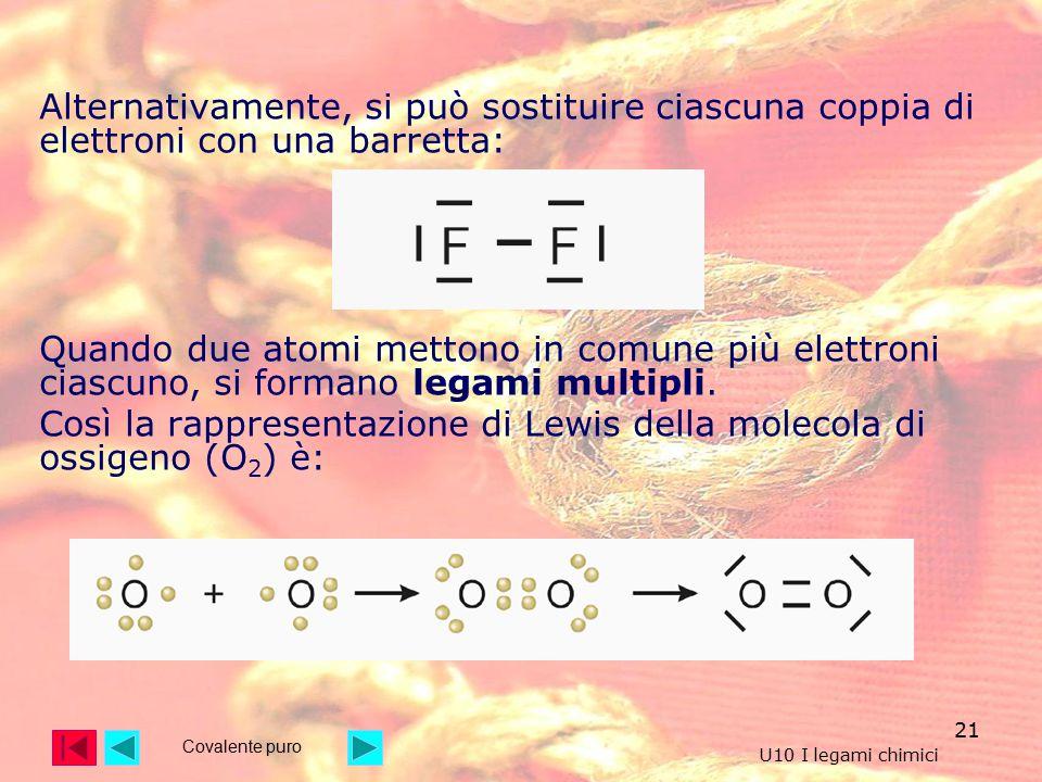 21 Alternativamente, si può sostituire ciascuna coppia di elettroni con una barretta: Quando due atomi mettono in comune più elettroni ciascuno, si formano legami multipli.