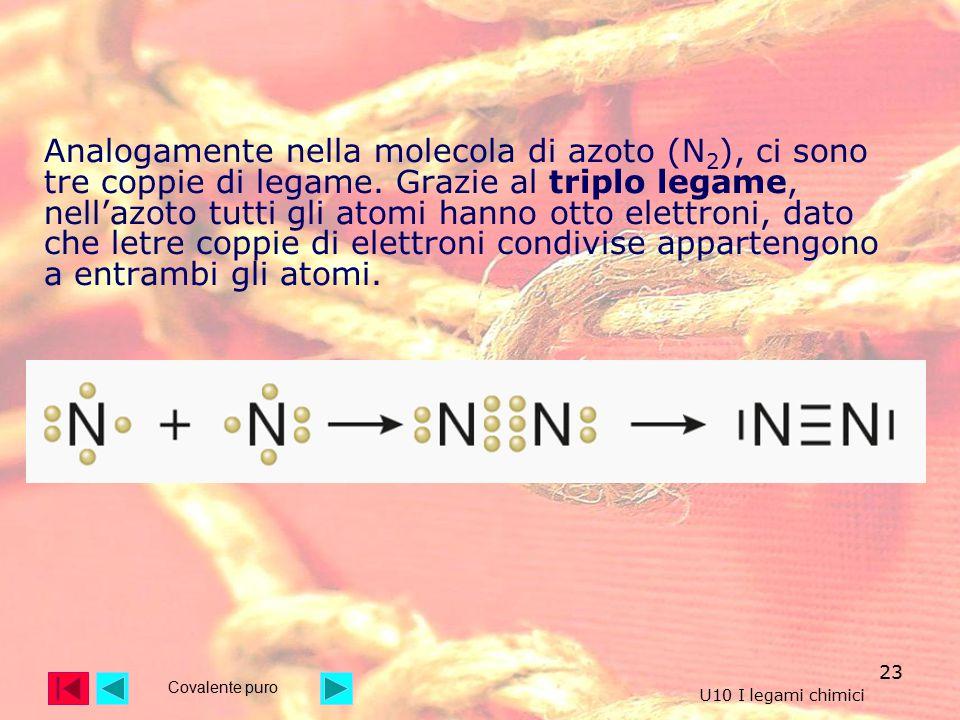 23 Analogamente nella molecola di azoto (N 2 ), ci sono tre coppie di legame.