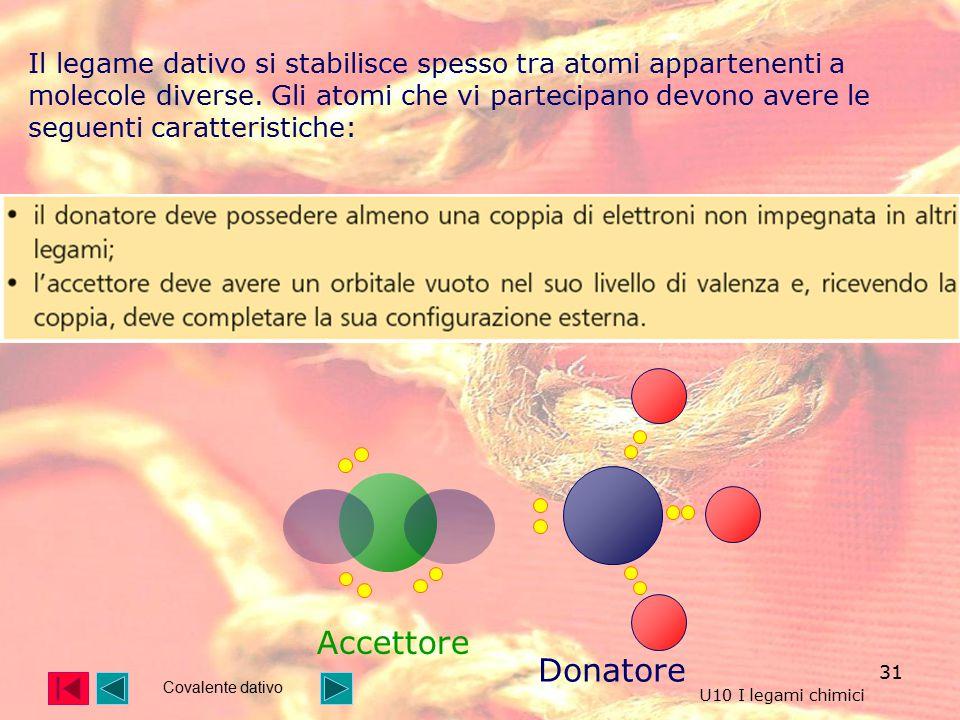 31 Il legame dativo si stabilisce spesso tra atomi appartenenti a molecole diverse.