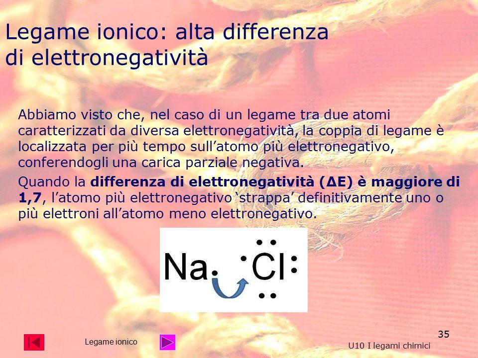 35 Abbiamo visto che, nel caso di un legame tra due atomi caratterizzati da diversa elettronegatività, la coppia di legame è localizzata per più tempo sull'atomo più elettronegativo, conferendogli una carica parziale negativa.