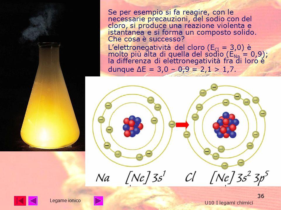 36 Se per esempio si fa reagire, con le necessarie precauzioni, del sodio con del cloro, si produce una reazione violenta e istantanea e si forma un composto solido.