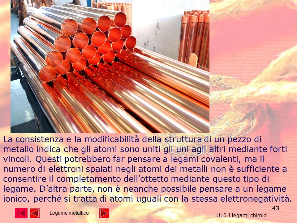 43 La consistenza e la modificabilità della struttura di un pezzo di metallo indica che gli atomi sono uniti gli uni agli altri mediante forti vincoli.