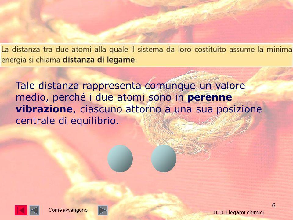 6 Tale distanza rappresenta comunque un valore medio, perché i due atomi sono in perenne vibrazione, ciascuno attorno a una sua posizione centrale di equilibrio.